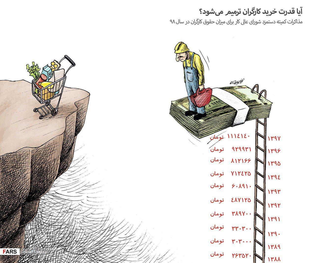 عکس خبري - آيا قدرت خريد کارگران ترميم مي شود؟!
